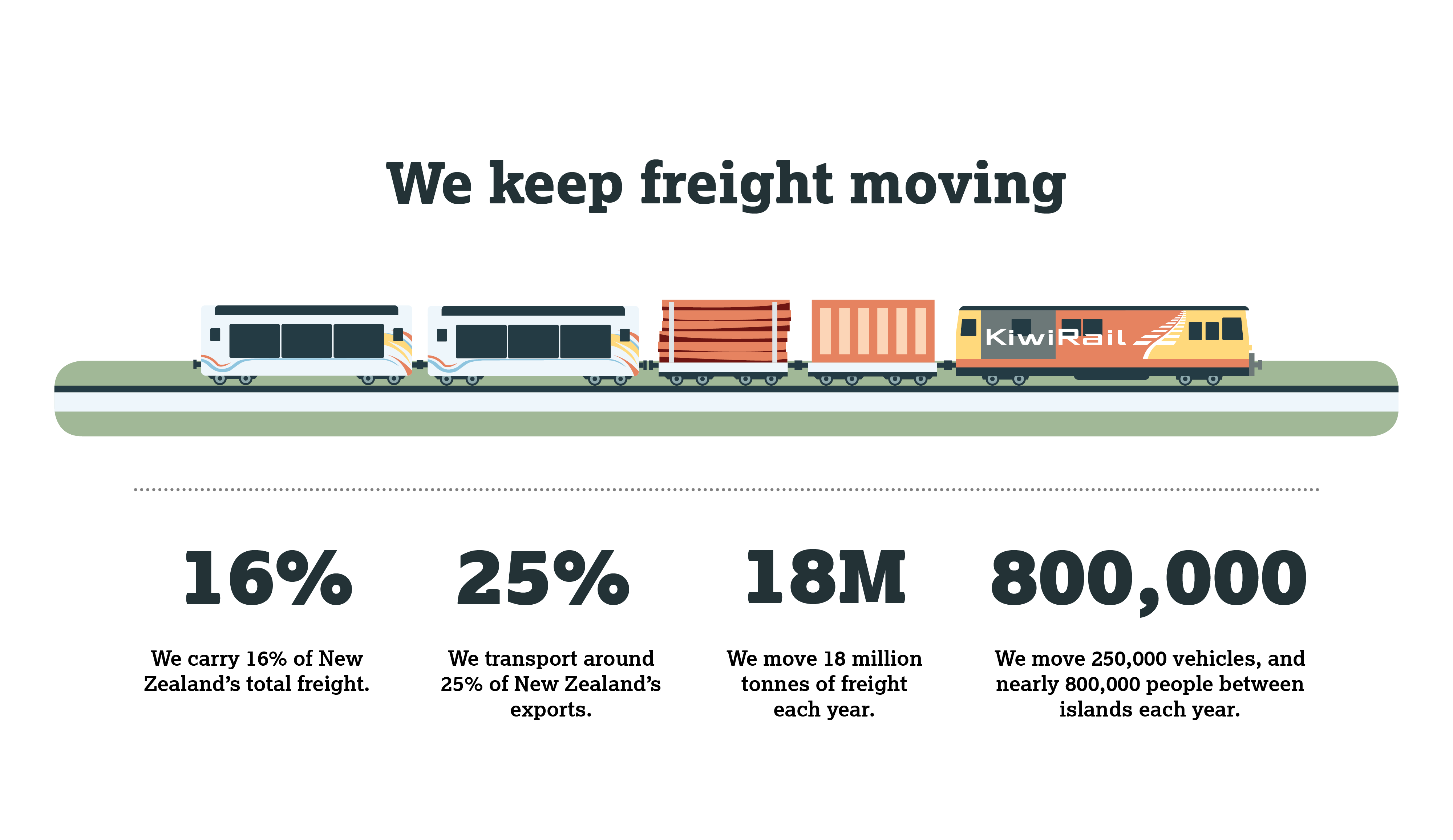 We keep freight moving v4